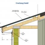 Overhang Detail