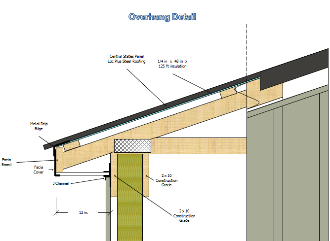 Truss Overhang Images Reverse Search