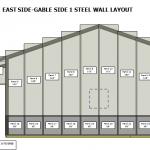 Steel Panel View